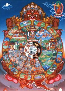 Les 6 mondes Mandala Tibetain
